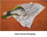 Value Stream Wrapping